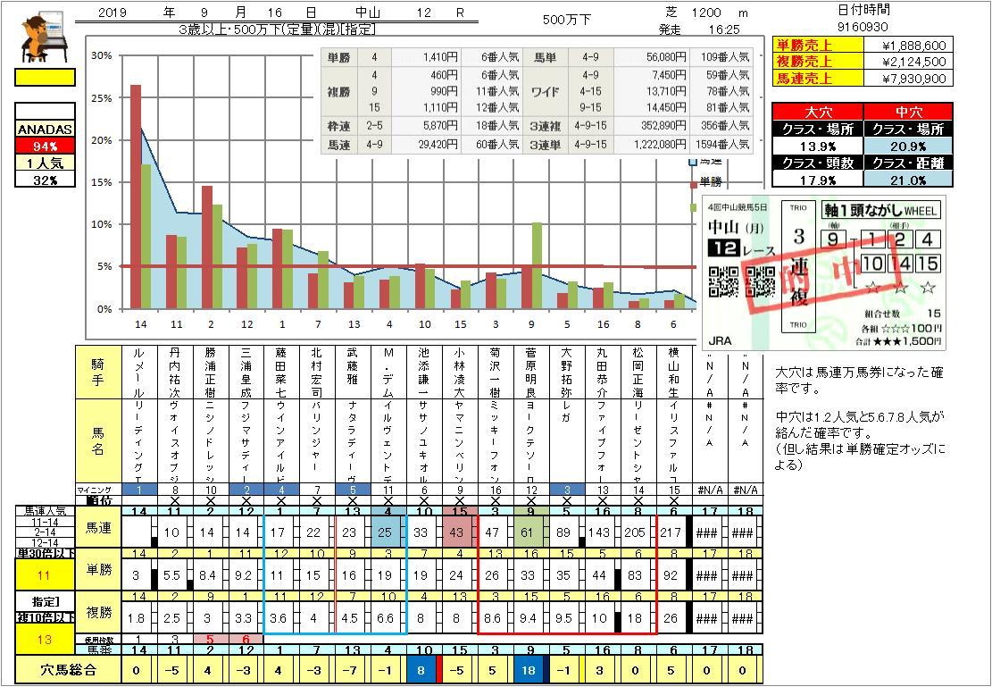 https://xn--kck6a0a2373dk3xa.com/2019-9-16k/nakayama12.jpg