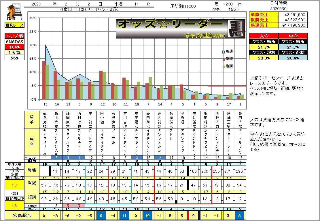 https://xn--kck6a0a2373dk3xa.com/2020-2-2/kokura-11.jpg