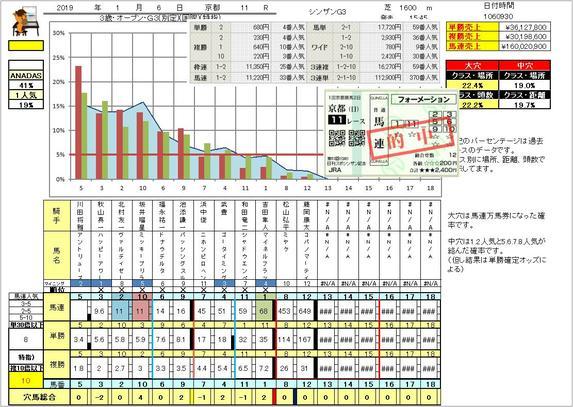 odds_reader_kyoto11.jpg