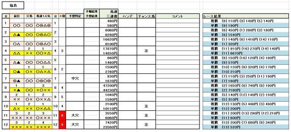 fukushima-6-29.JPG