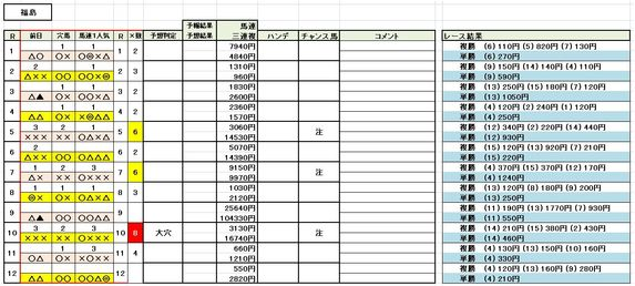 720fukushima.JPG