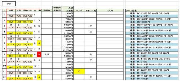 721chukyou-k.JPG