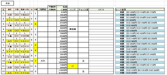chukyou76.JPG
