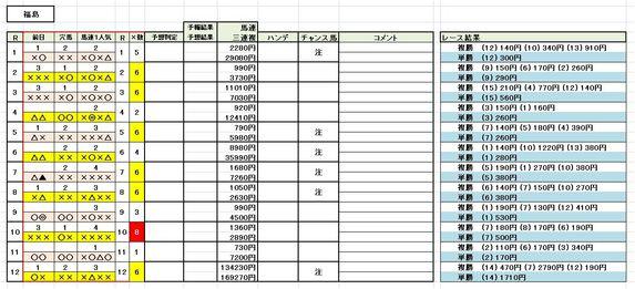 fukushima76.JPG