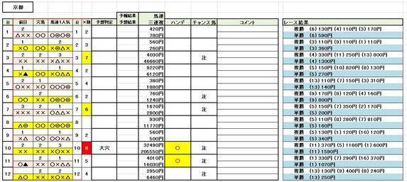 10-14kyoto.JPG